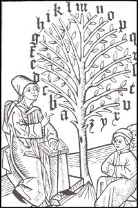 Lernfibel aus dem späten Mittelalter